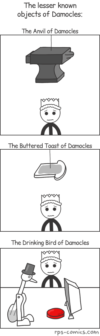 Lesser Objects of Damocles